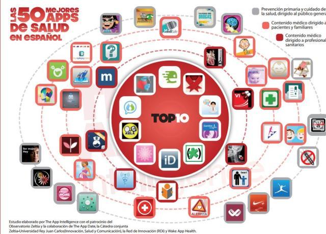 50 millors apps de salut movil